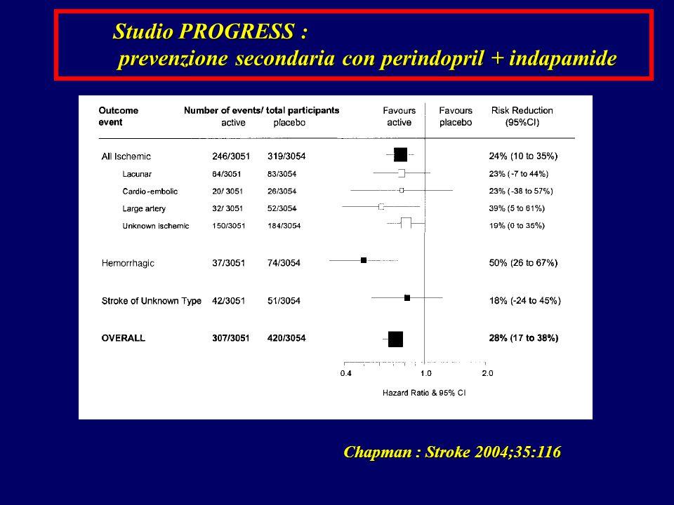 prevenzione secondaria con perindopril + indapamide