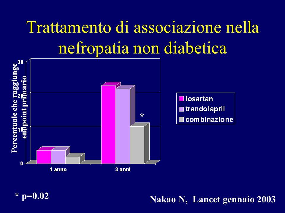 Trattamento di associazione nella nefropatia non diabetica