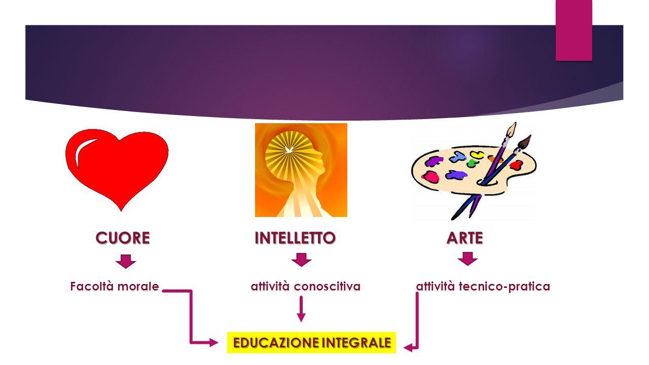 CUORE INTELLETTO ARTE EDUCAZIONE INTEGRALE