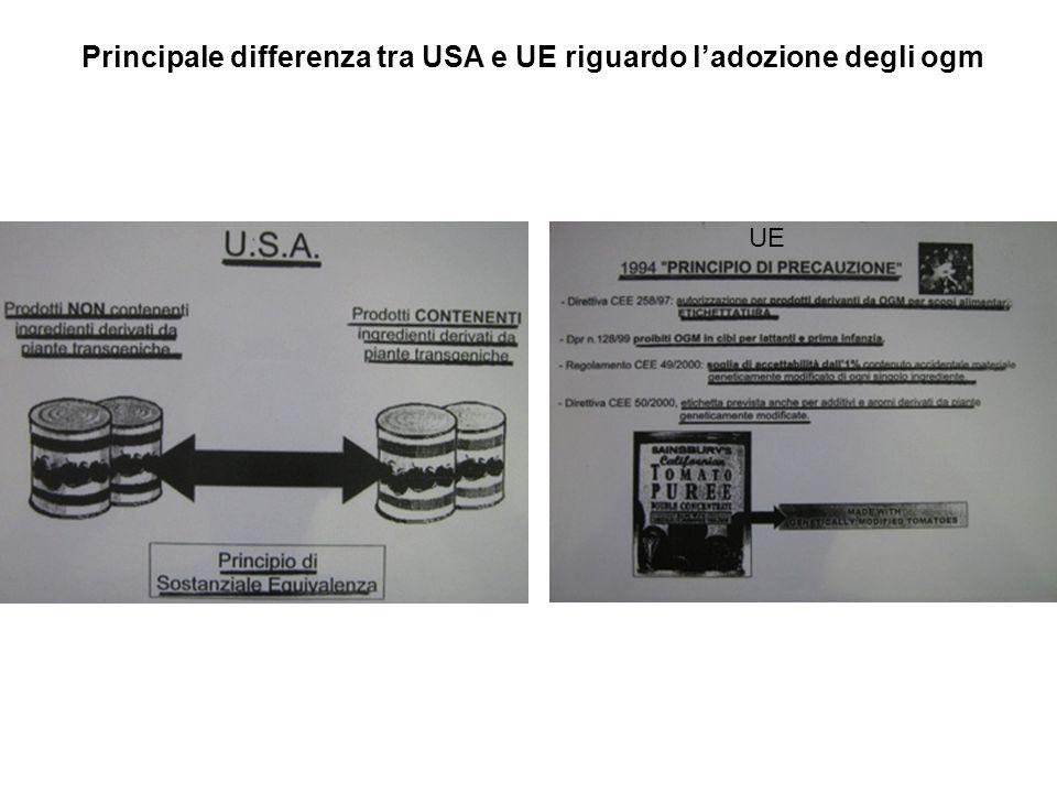 Principale differenza tra USA e UE riguardo l'adozione degli ogm