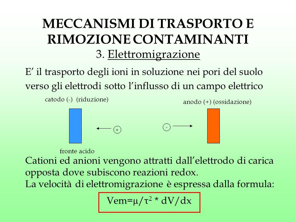 MECCANISMI DI TRASPORTO E RIMOZIONE CONTAMINANTI 3. Elettromigrazione