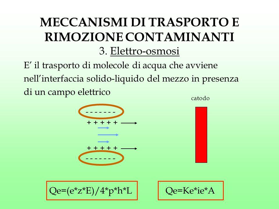MECCANISMI DI TRASPORTO E RIMOZIONE CONTAMINANTI 3. Elettro-osmosi