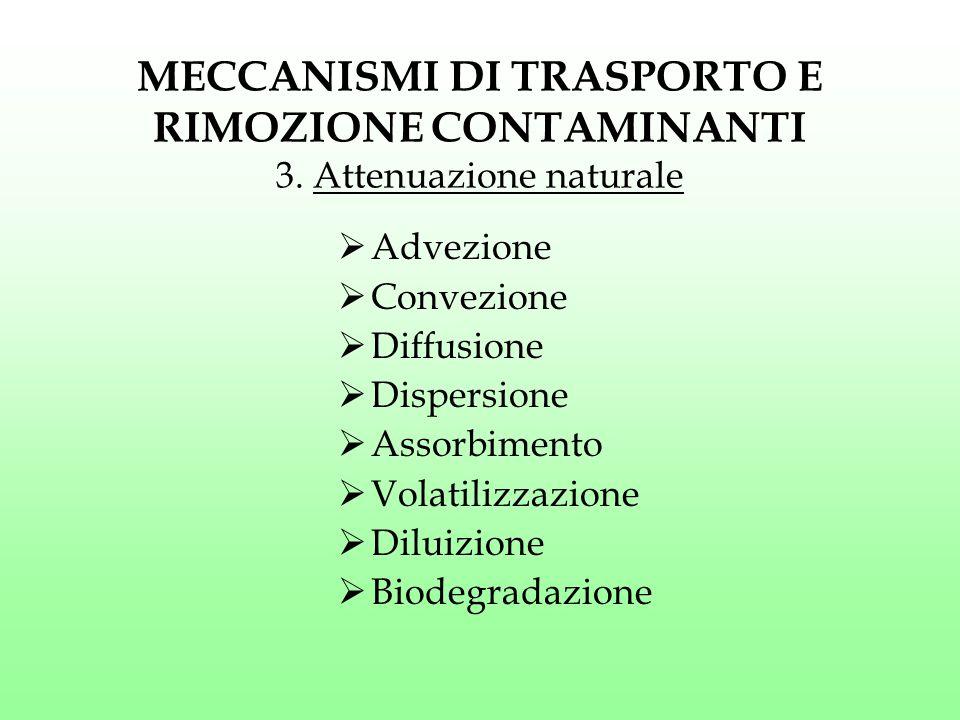 MECCANISMI DI TRASPORTO E RIMOZIONE CONTAMINANTI 3