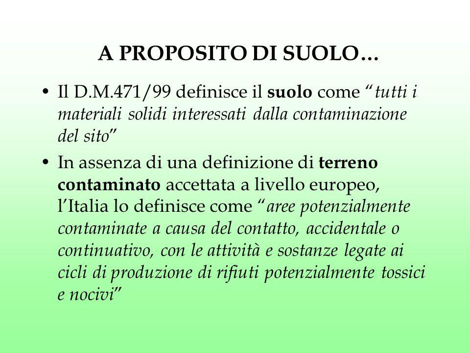A PROPOSITO DI SUOLO… Il D.M.471/99 definisce il suolo come tutti i materiali solidi interessati dalla contaminazione del sito