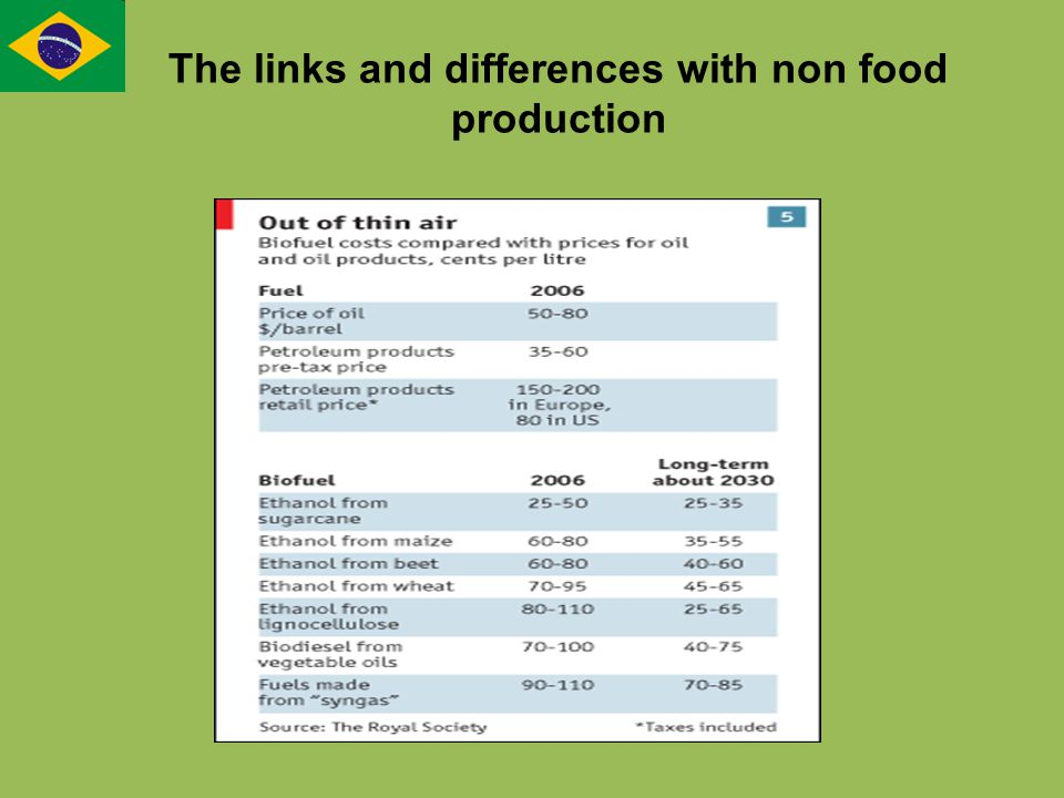 The links and differences with non food production
