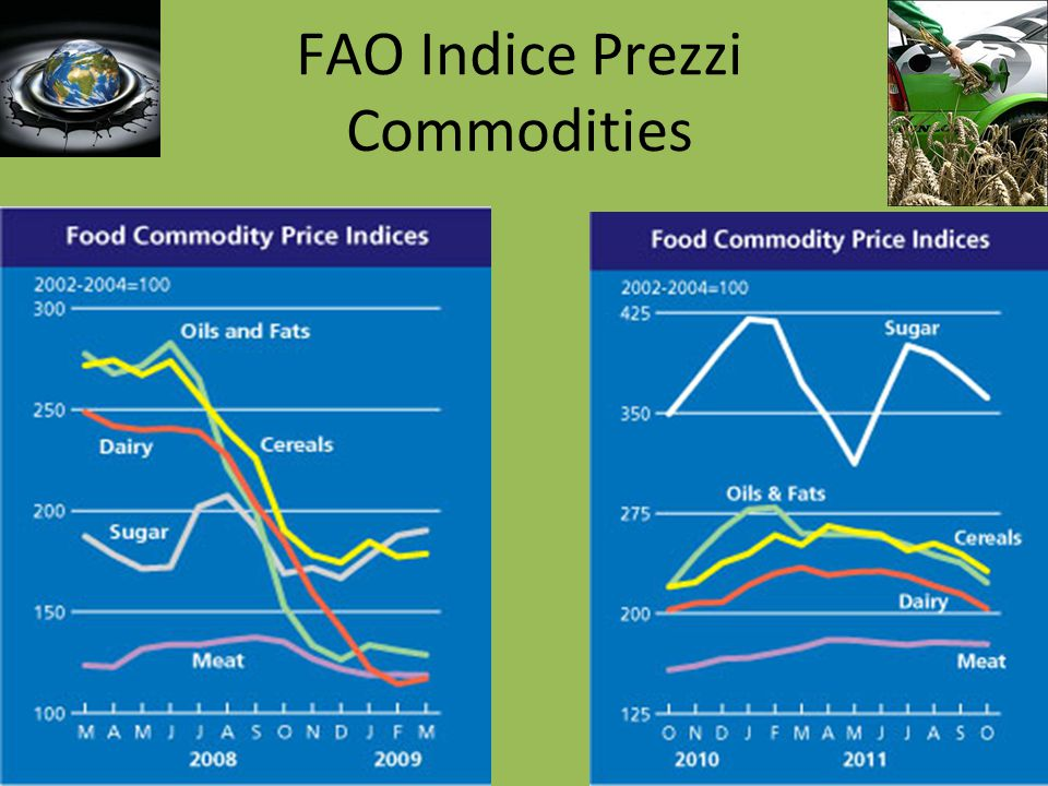 FAO Indice Prezzi Commodities