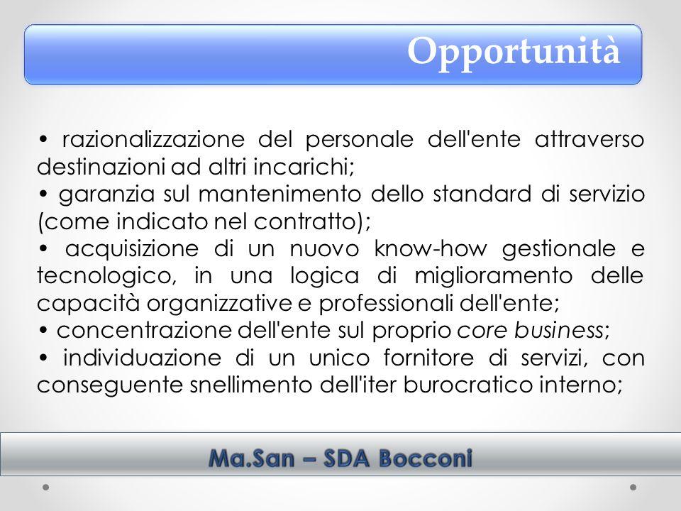 Opportunità • razionalizzazione del personale dell ente attraverso destinazioni ad altri incarichi;