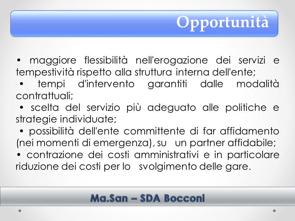 Opportunità • maggiore flessibilità nell erogazione dei servizi e tempestività rispetto alla struttura interna dell ente;