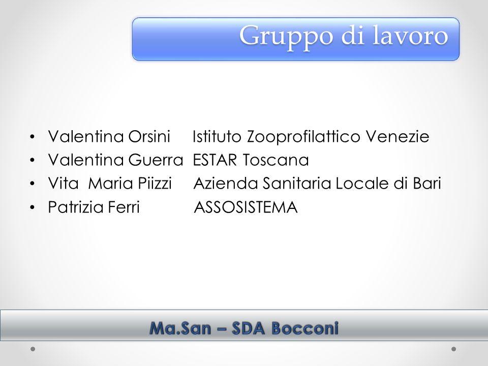 Gruppo di lavoro Valentina Orsini Istituto Zooprofilattico Venezie