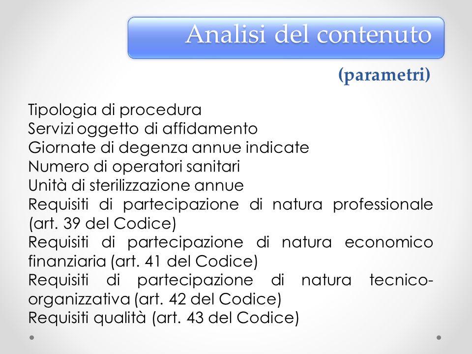 Analisi del contenuto (parametri) Tipologia di procedura