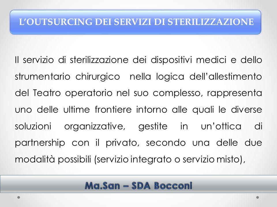 L'OUTSURCING DEI SERVIZI DI STERILIZZAZIONE