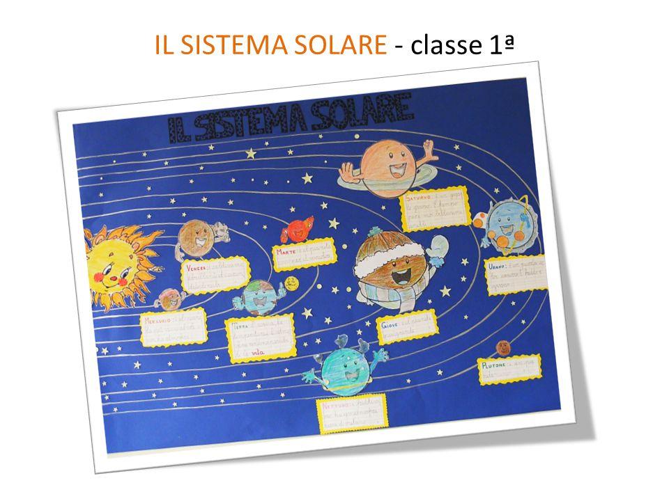 IL SISTEMA SOLARE - classe 1ª