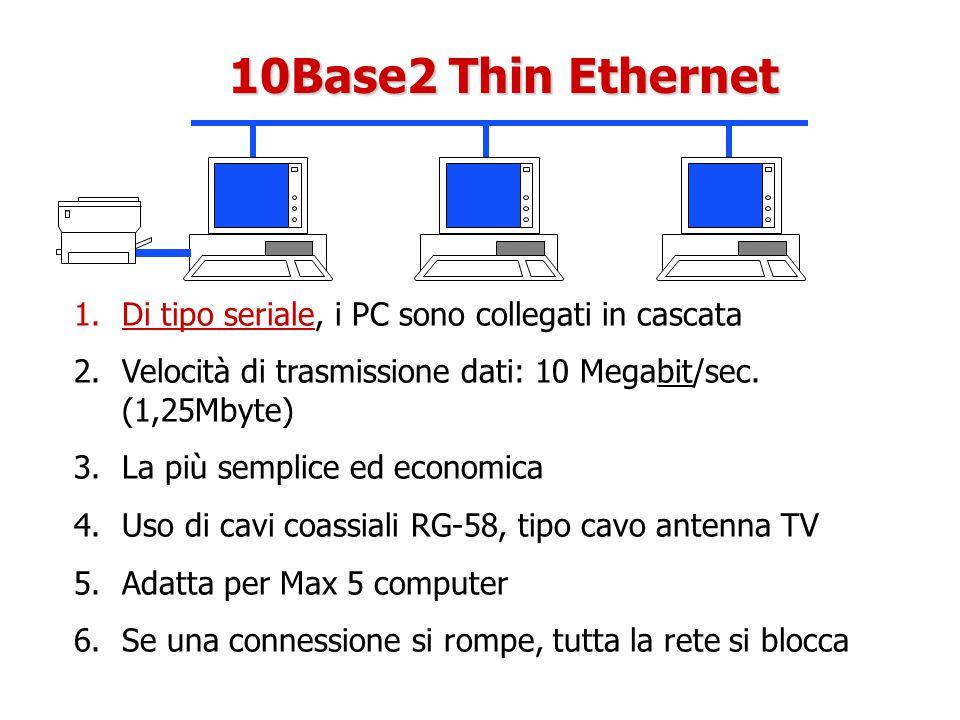 10Base2 Thin Ethernet Di tipo seriale, i PC sono collegati in cascata