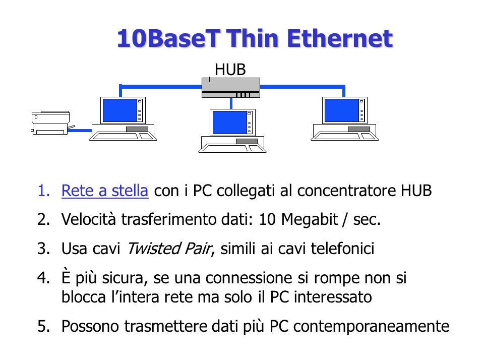 10BaseT Thin Ethernet HUB