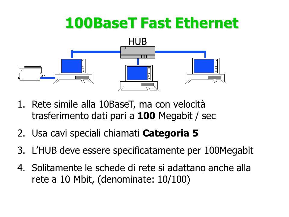 100BaseT Fast Ethernet HUB