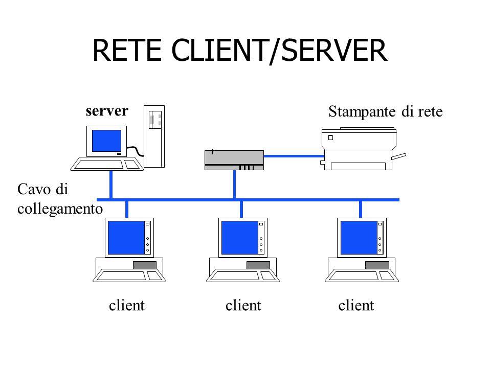 RETE CLIENT/SERVER server Stampante di rete Cavo di collegamento