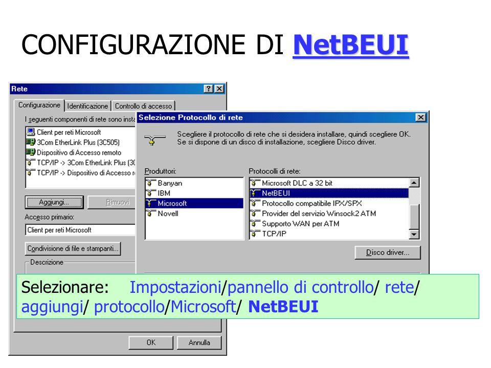 CONFIGURAZIONE DI NetBEUI