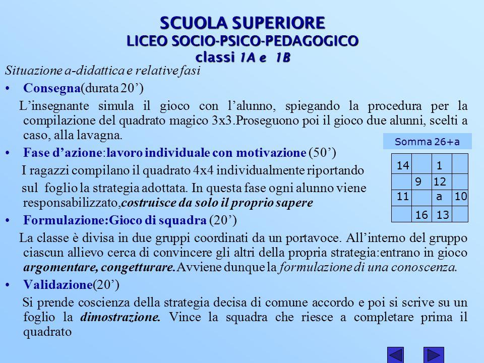 SCUOLA SUPERIORE LICEO SOCIO-PSICO-PEDAGOGICO classi 1A e 1B