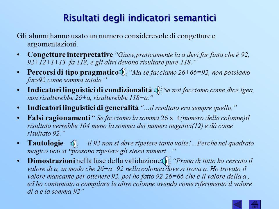 Risultati degli indicatori semantici