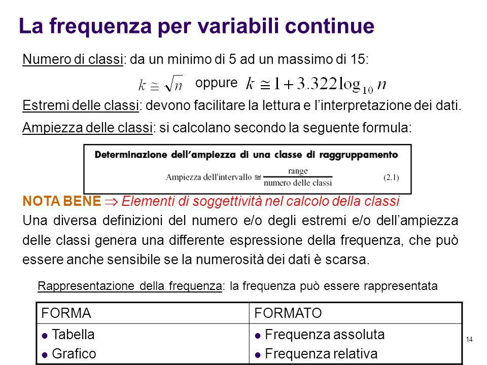 La frequenza per variabili continue