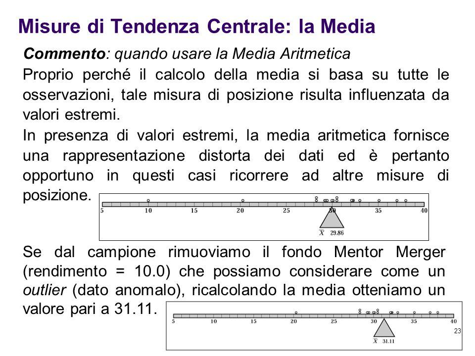 Misure di Tendenza Centrale: la Media