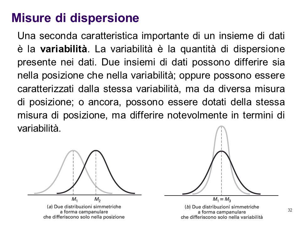 Misure di dispersione