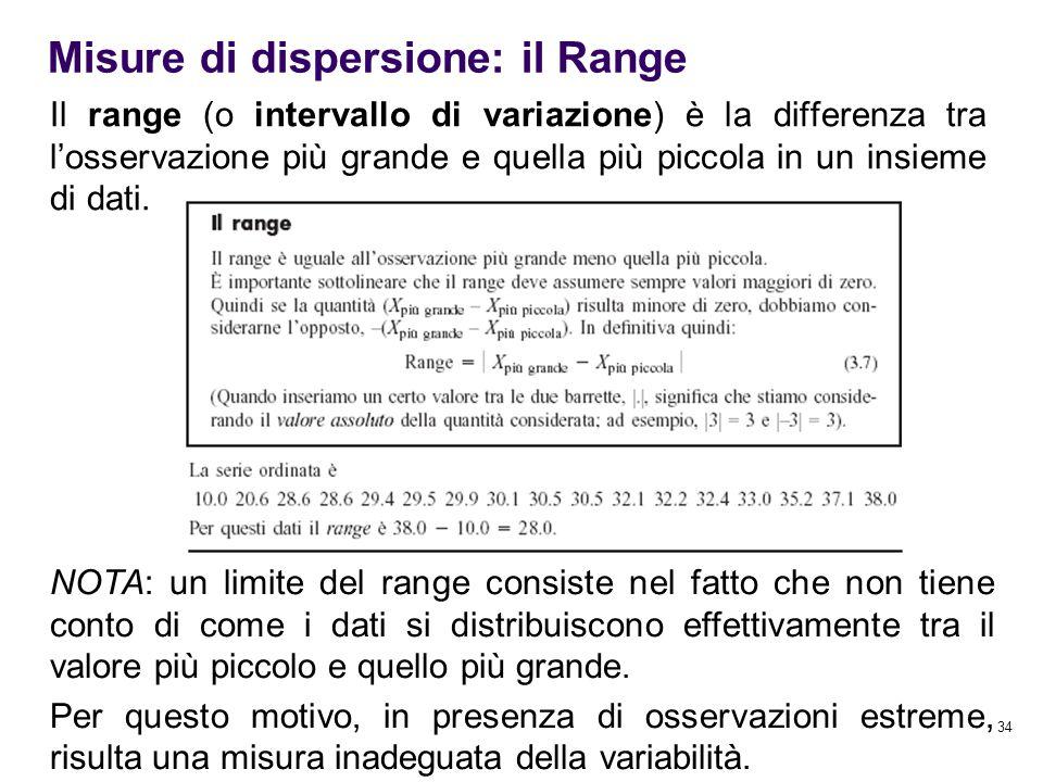 Misure di dispersione: il Range