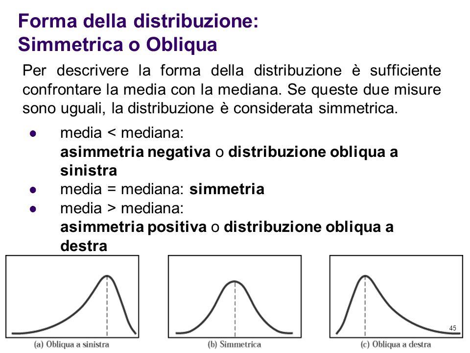 Forma della distribuzione: Simmetrica o Obliqua