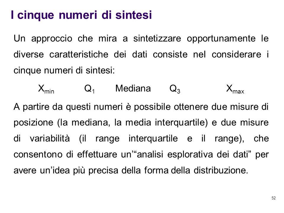I cinque numeri di sintesi