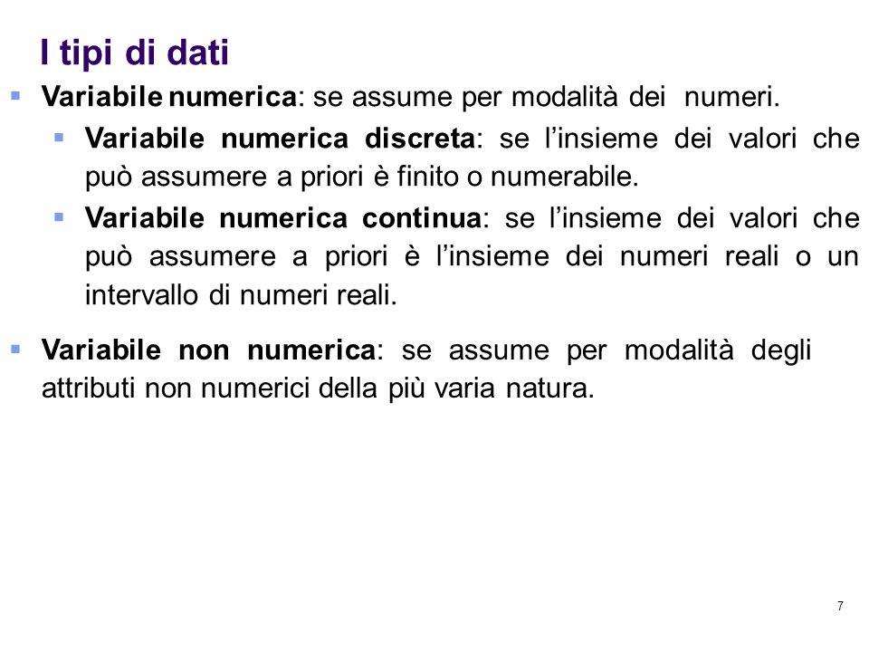 I tipi di dati Variabile numerica: se assume per modalità dei numeri.