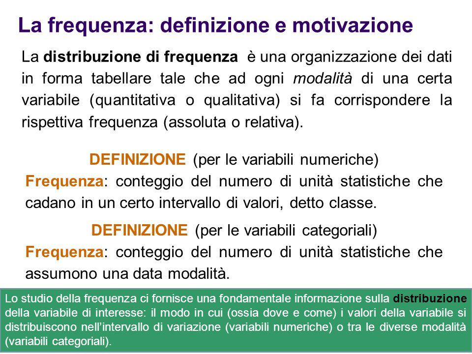 La frequenza: definizione e motivazione