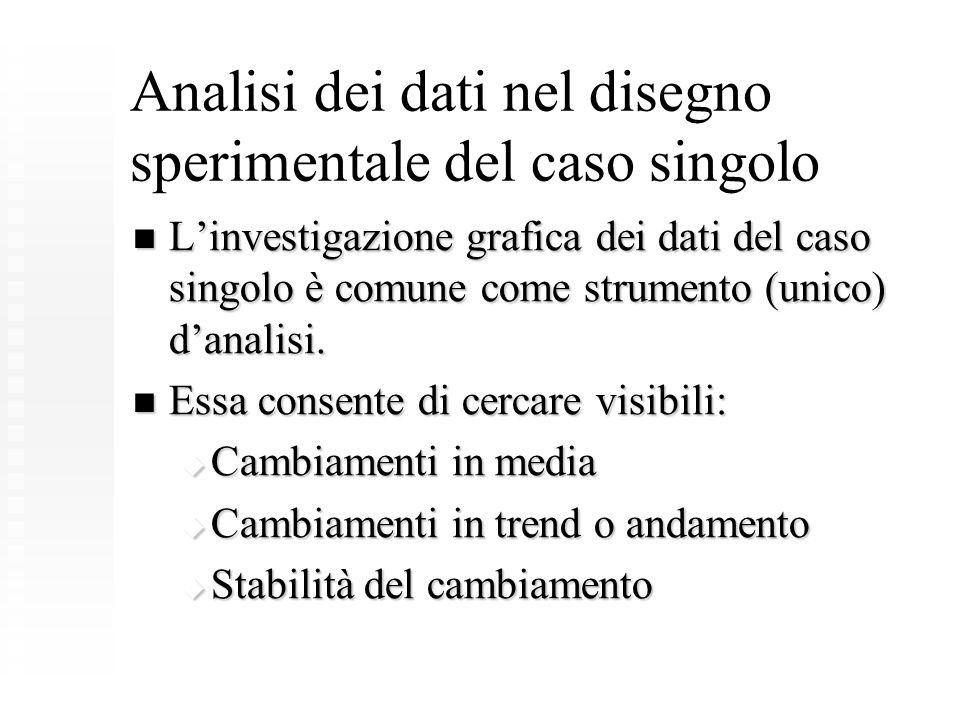 Analisi dei dati nel disegno sperimentale del caso singolo