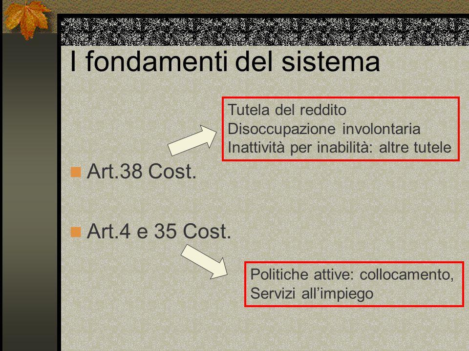 I fondamenti del sistema