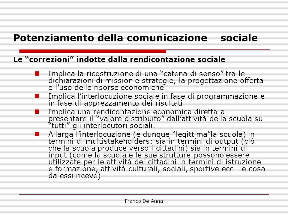 Potenziamento della comunicazione sociale