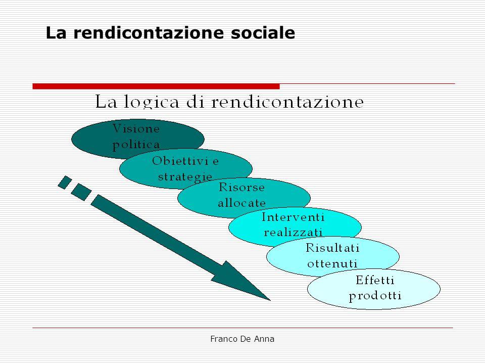 La rendicontazione sociale