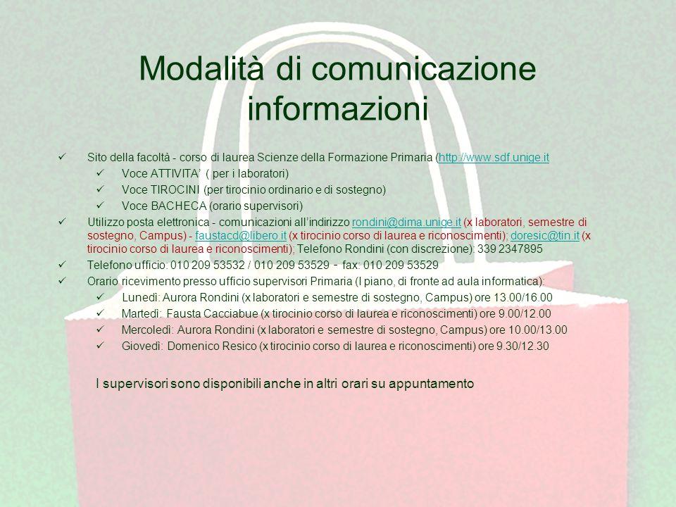 Modalità di comunicazione informazioni