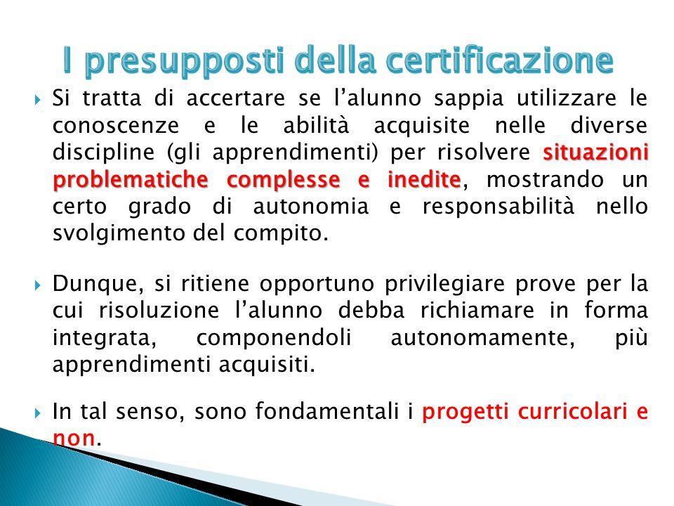 I presupposti della certificazione
