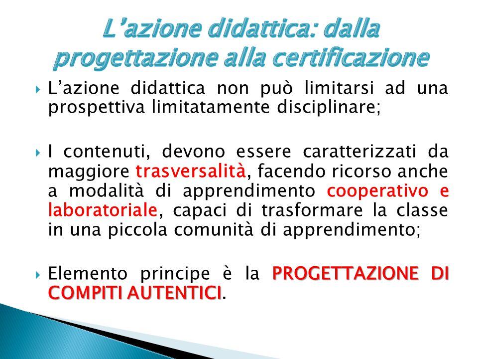 L'azione didattica: dalla progettazione alla certificazione