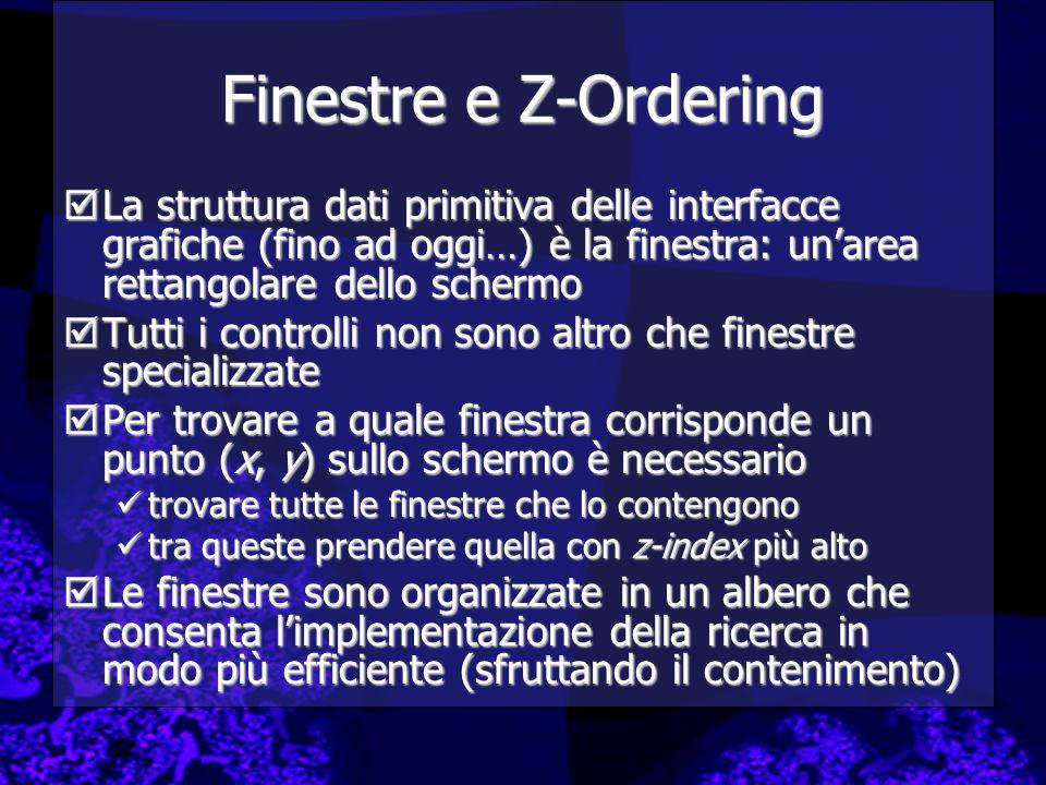 Finestre e Z-Ordering La struttura dati primitiva delle interfacce grafiche (fino ad oggi…) è la finestra: un'area rettangolare dello schermo.