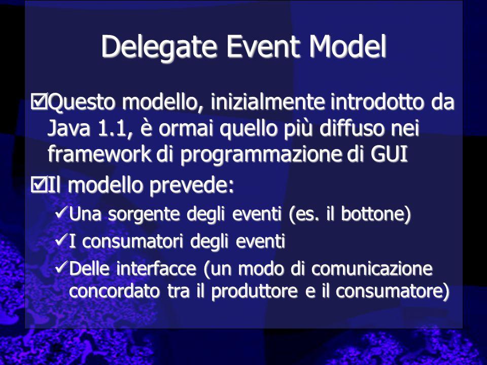 Delegate Event Model Questo modello, inizialmente introdotto da Java 1.1, è ormai quello più diffuso nei framework di programmazione di GUI.