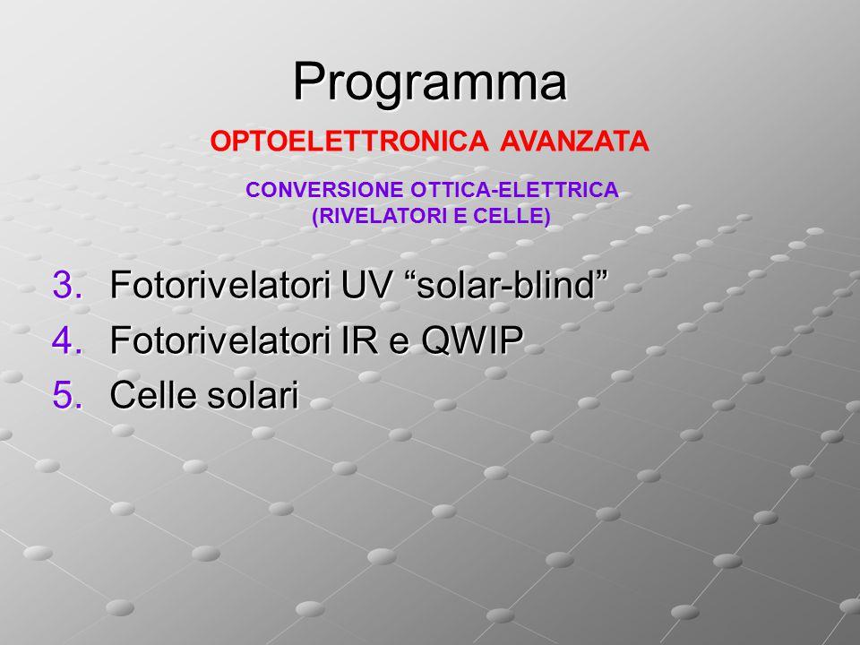 CONVERSIONE OTTICA-ELETTRICA