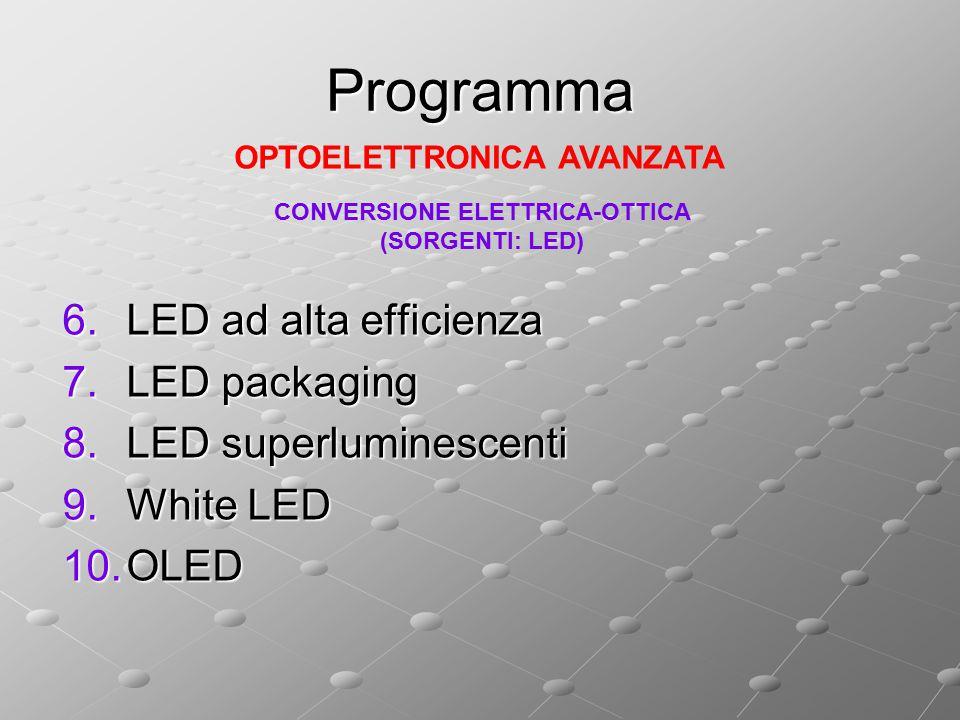 CONVERSIONE ELETTRICA-OTTICA
