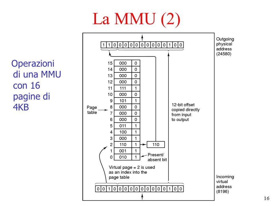 La MMU (2) Operazioni di una MMU con 16 pagine di 4KB