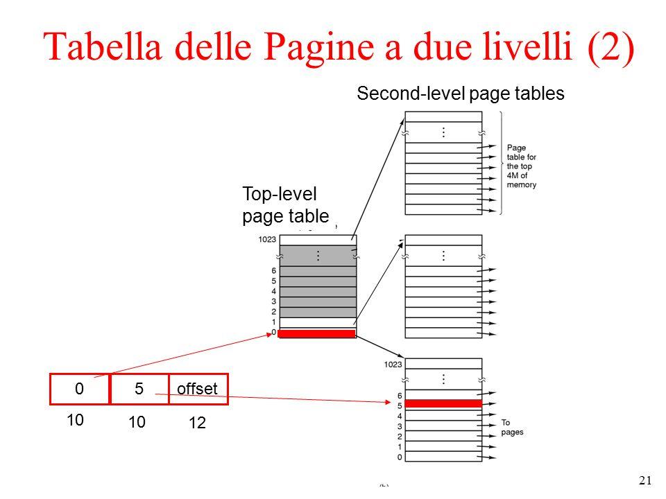 Tabella delle Pagine a due livelli (2)
