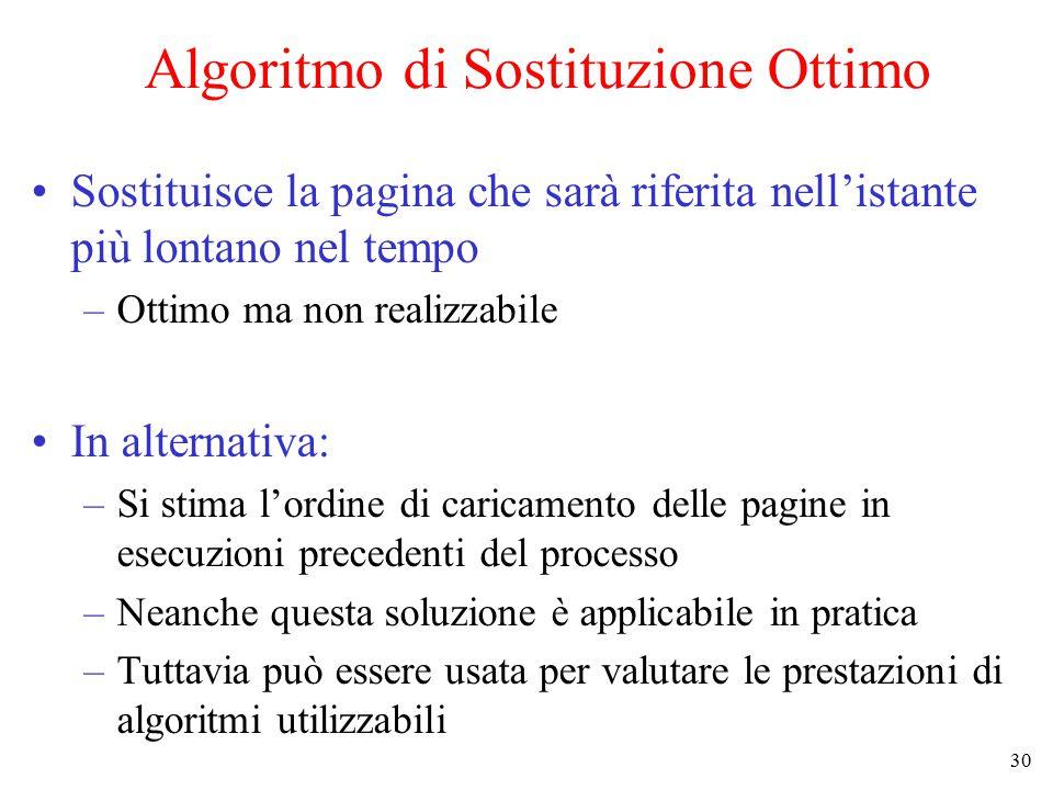 Algoritmo di Sostituzione Ottimo