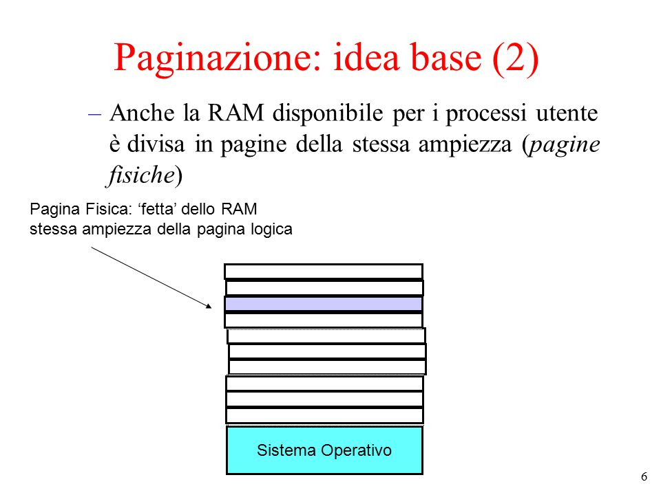 Paginazione: idea base (2)