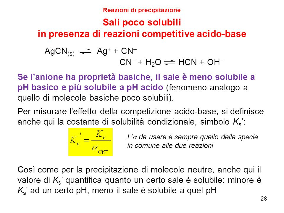 Sali poco solubili in presenza di reazioni competitive acido-base