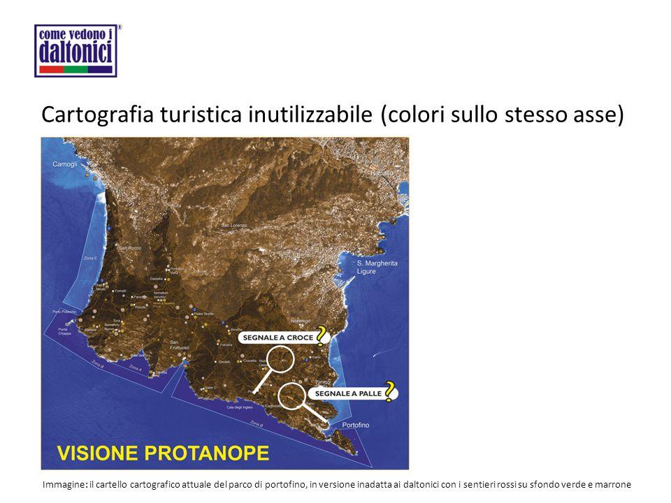Cartografia turistica inutilizzabile (colori sullo stesso asse)