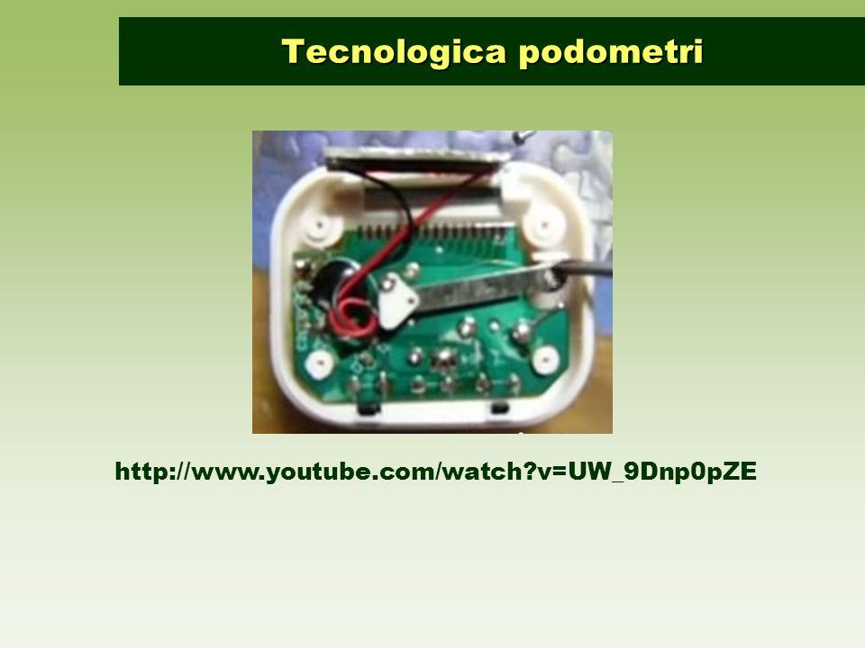 Tecnologica podometri