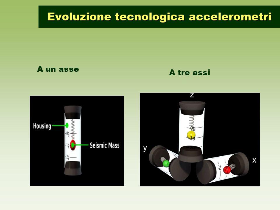 Evoluzione tecnologica accelerometri